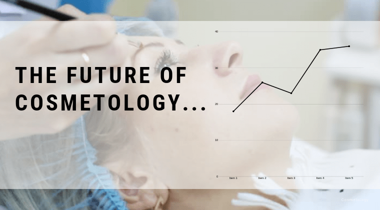future of cosmetology_episirus scientifica