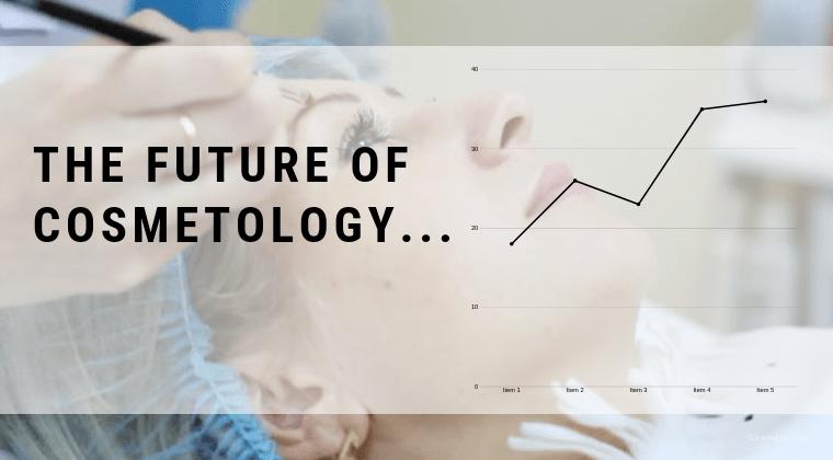 future of cosmetology_episirus scientifica